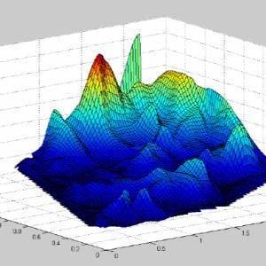 数学建模教材(包括十大算法、matlab、lingo、spss、exce以及多种实例模型)
