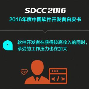 2016年度中国软件开发者白皮书下载(PDF)